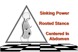 Centering is the Development of a strong stable rooted horse.